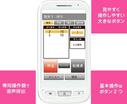 見やすく操作しやすい大きなボタン 専用操作器で音声呼出 基本操作はボタン2つ